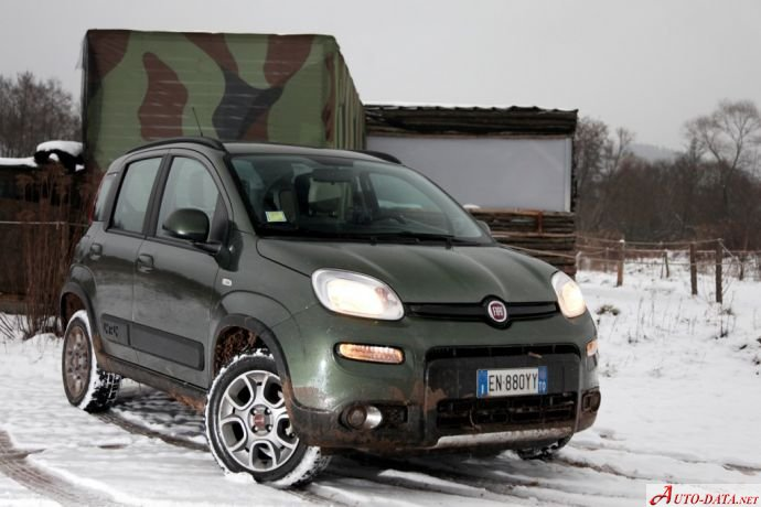 fiat panda technical specifications fuel economy consumption. Black Bedroom Furniture Sets. Home Design Ideas