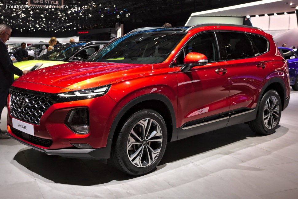 Hyundai Santa Fe Technical Specs Fuel Consumption