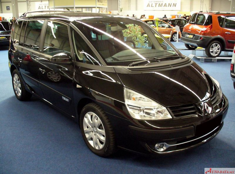 Renault Grand Espace IV (Phase II) - Technical Specs, Fuel consumption, Dimensions