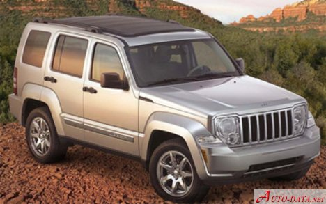 Jeep Liberty II 3.7 i V6 12V (213 Hp) - Fiche technique, Consommation de carburant, Dimensions