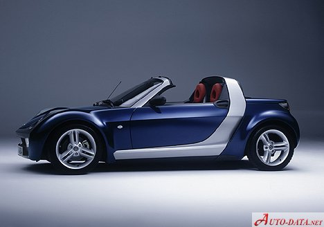images of smart roadster cabrio 2002 4 5