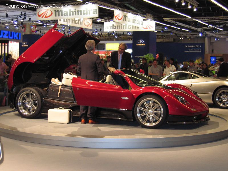 Pagani Zonda Roadster - Technical Specs, Fuel consumption, Dimensions