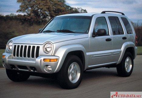 Jeep    Liberty 37 i V6 12V  213 Hp    Ficha t  cnica y