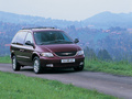 Technical specifications and fuel economy of Chrysler Voyager