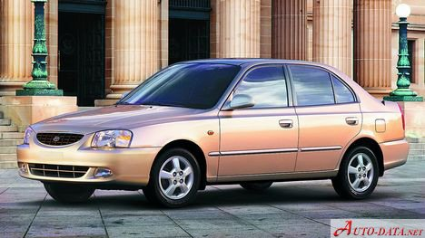Hyundai   Accent II   1.5 CRDi (82 Hp)   Technical Specifications, Fuel  Economy (consumption)