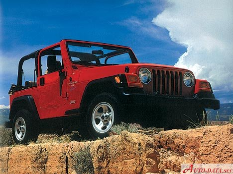 Jeep Wrangler II (TJ) 2.5 i Soft Top (118 Hp) - Technical Specs, Fuel consumption, Dimensions