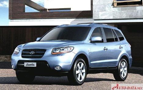 2006-2012 Front Bumper Spring For Hyundai Santa Fe Cm