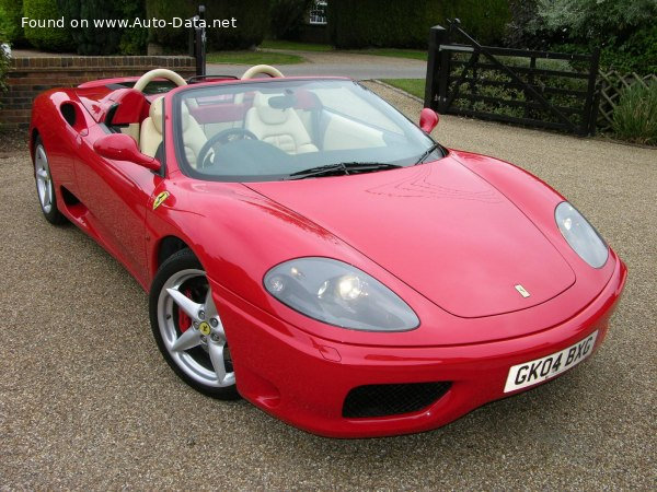 1999 Ferrari 360 Modena Spider 360 Spider 400 Hp Technical Specs Data Fuel Consumption Dimensions