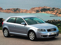 Audi A3 (8P) 1.4 TFSI (125 Hp) - Technical Specs, Fuel consumption, Dimensions